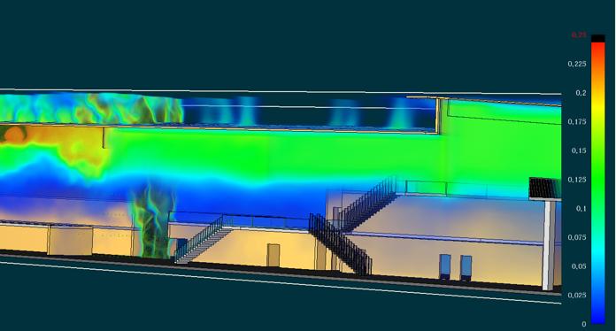 Désenfumage simulation numérique
