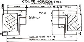 Coupe horizontale
